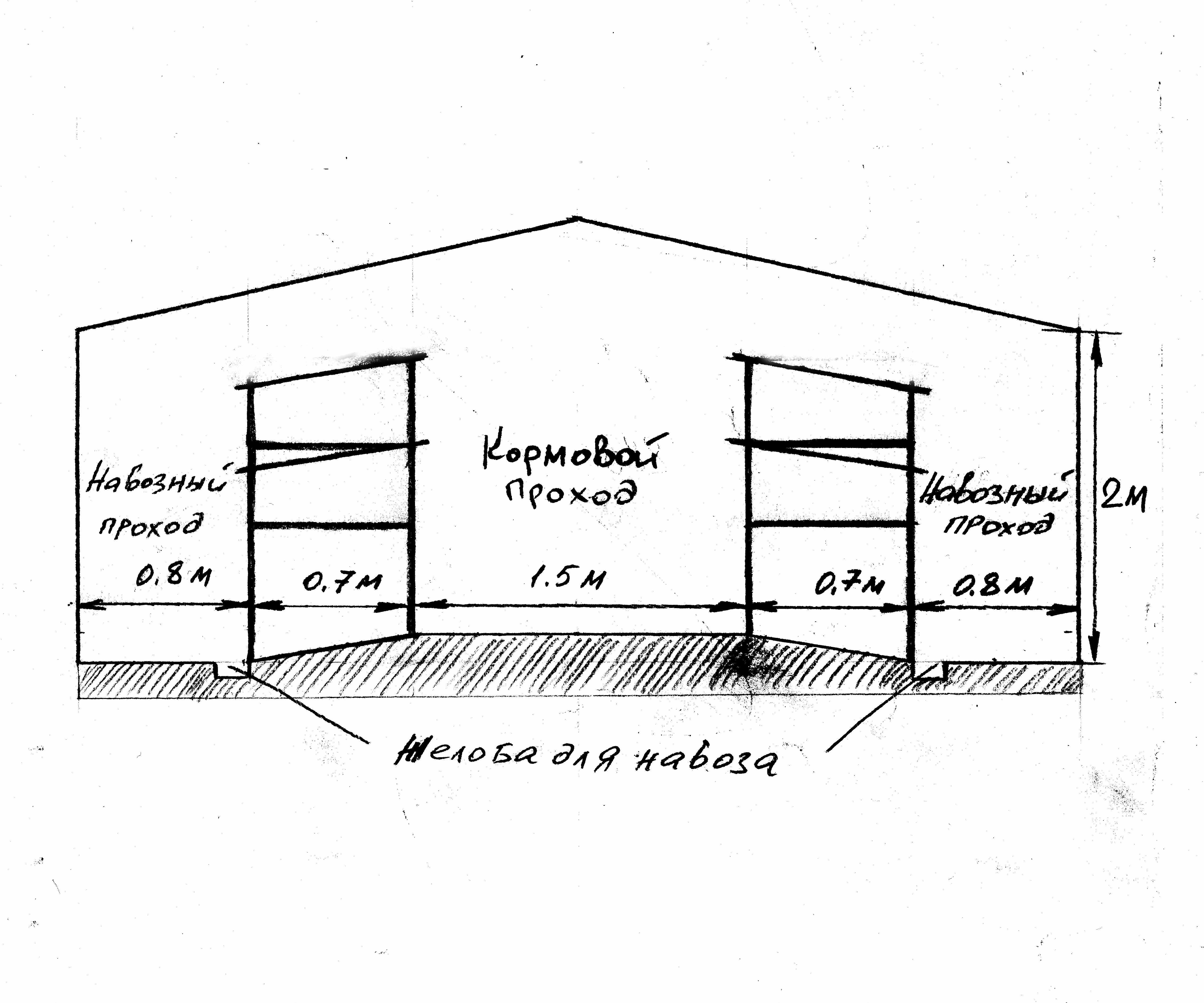 Изготавливаем сетчатый домик для кролика